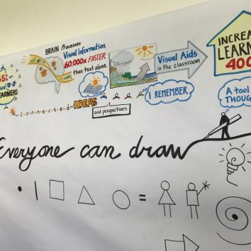 https://www.cambridgedream.com/wp-content/uploads/2015/03/Workshops-Visual-Thinking-and-Problem-Solving-4.jpg