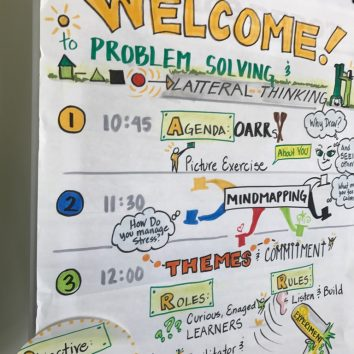 http://www.cambridgedream.com/wp-content/uploads/2015/03/Workshops-Visual-Thinking-and-Problem-Solving-5.jpg